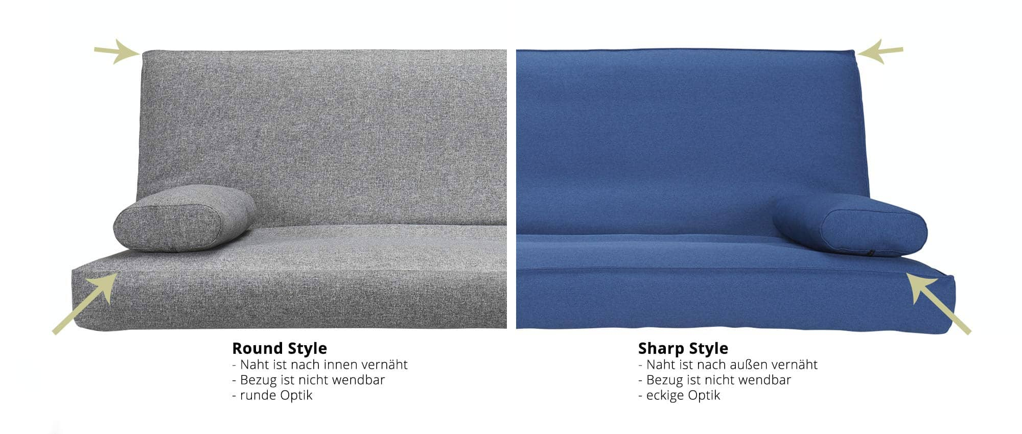 Innovation Ersatzbezug Round Sharp Soft Spring Rollo Style