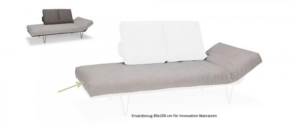 ERSATZBEZUG für ROLLO Schlafsofa von Innovation - Bezug für Rückenrolle, Kissen und Gestell