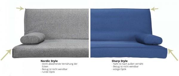 ERSATZBEZUG für Matratze von INNOVATION inkl. Gestellbezug für Rückenlehne für Querschläfer Sofa