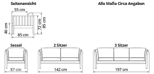 STOCKHOLM 2-Sitzer Designer Sofa von sofaplus Maße