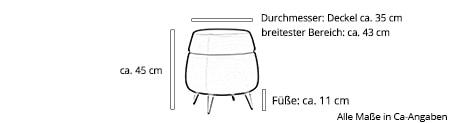 Sitzhocker / Container POD von Softline Maße