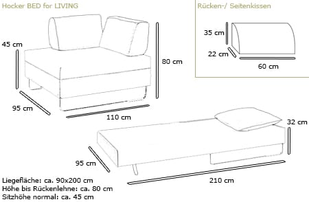 Schlafhocker BED FOR LIVING von Swiss Plus Maße
